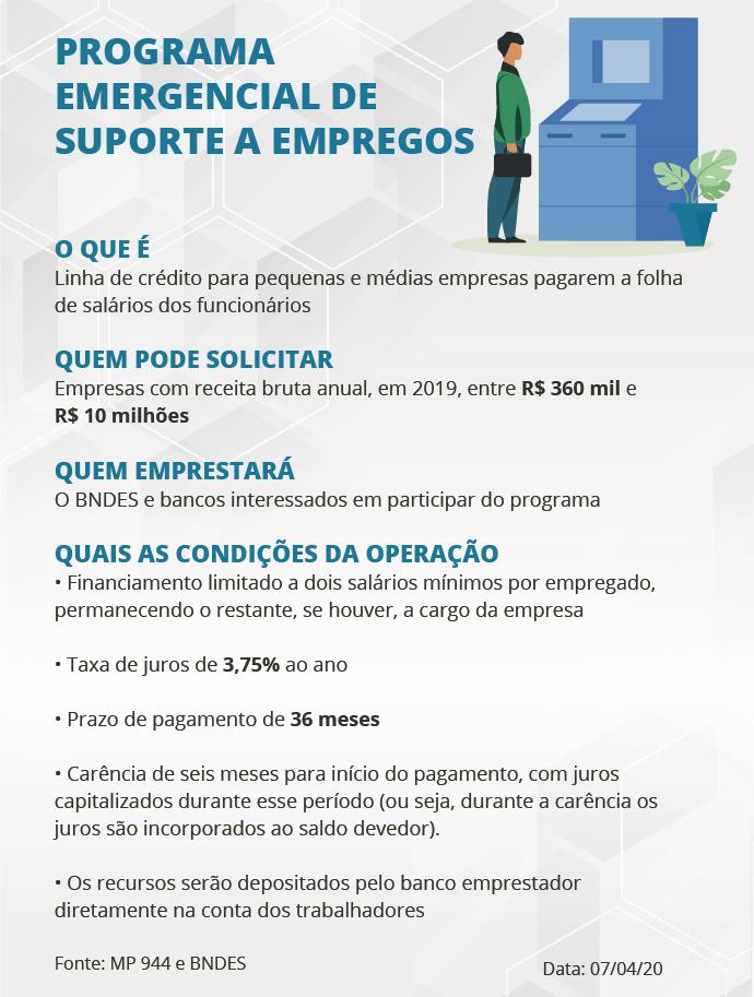 DIREITO BANCÁRIO FINANCEIRO/DIREITO TRABALHO – 03.04.2020 - SFJBG Advogados